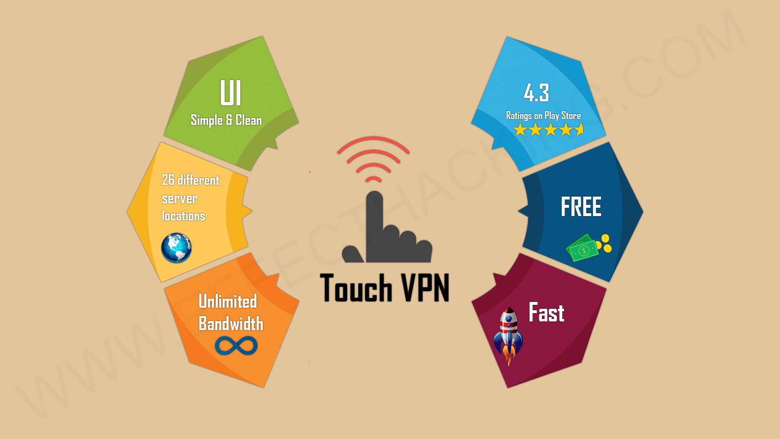 वीपीएन-फ्री अनलिमिटेड वीपीएन प्रॉक्सी और वाईफाई प्राइवेसी इन्फोग्राफिक को टच करें