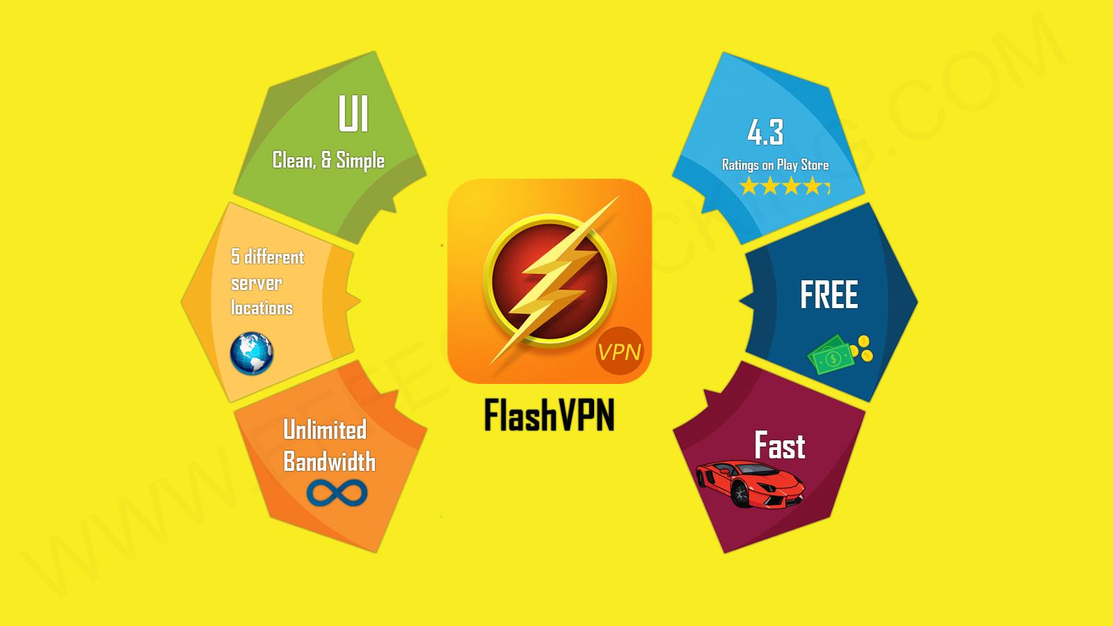 FlashVPN फ्री वीपीएन प्रॉक्सी इन्फोग्राफिक